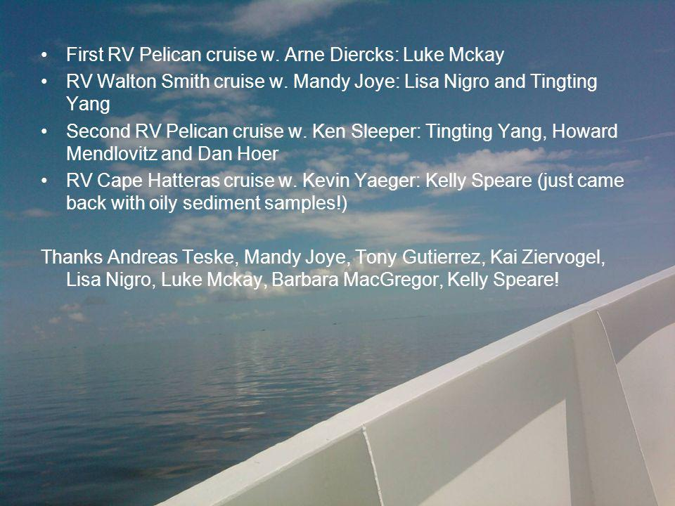 First RV Pelican cruise w. Arne Diercks: Luke Mckay RV Walton Smith cruise w.