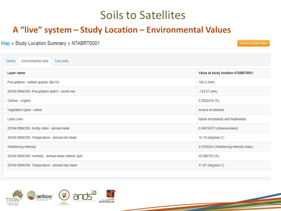 Soils to Satellites A live system – Study Location – Environmental Values