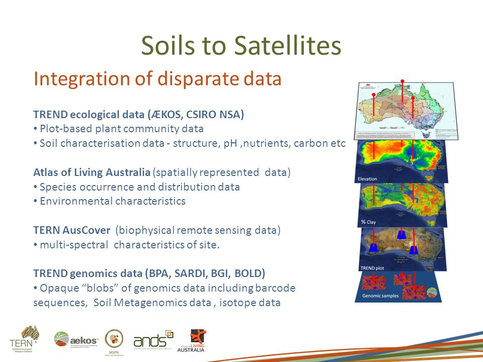 Soils to Satellites Integration of disparate data TREND ecological data (ÆKOS, CSIRO NSA) Plot-based plant community data Soil characterisation data - structure, pH,nutrients, carbon etc Atlas of Living Australia (spatially represented data) Species occurrence and distribution data Environmental characteristics TERN AusCover (biophysical remote sensing data) multi-spectral characteristics of site.