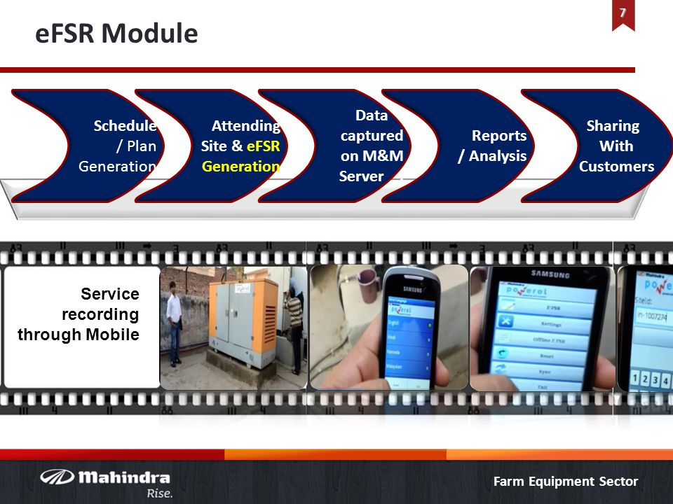 Farm Equipment Sector eFSR Module 7 Schedule / Plan Generation Attending Site & eFSR Generation Data. captured on M&M Server. Reports / Analysis Shari