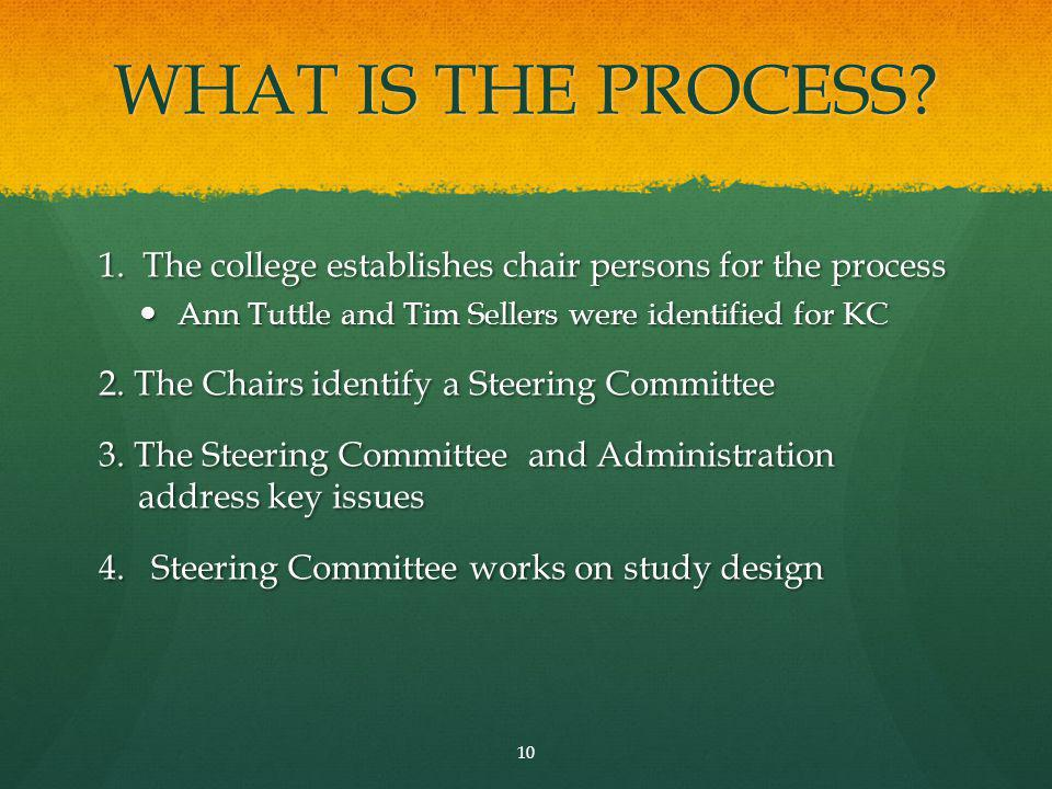 WHAT IS THE PROCESS. 1.