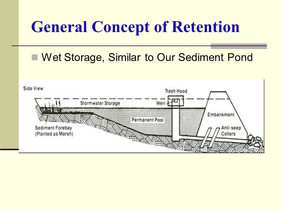 General Concept of Retention Wet Storage, Similar to Our Sediment Pond