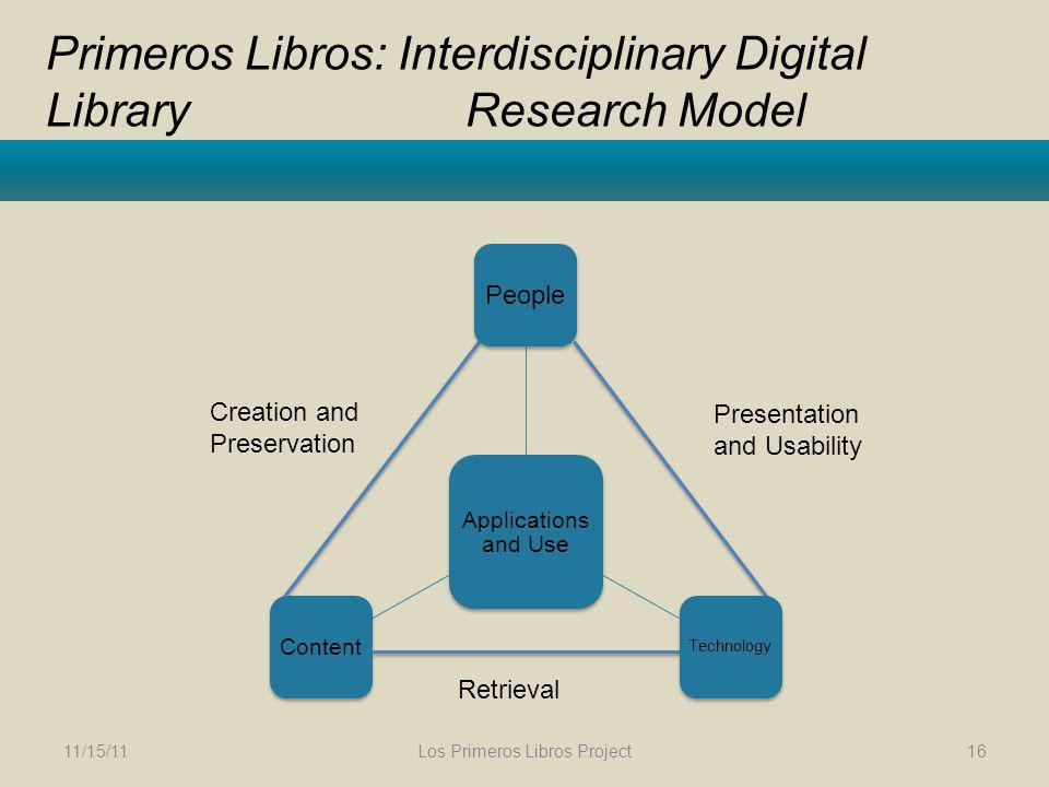Primeros Libros: Interdisciplinary Digital Library Research Model Applications and Use People Technology Content 11/15/11Los Primeros Libros Project16 Creation and Preservation Presentation and Usability Retrieval