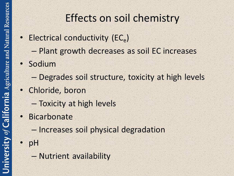 Effects on soil chemistry Electrical conductivity (EC e ) – Plant growth decreases as soil EC increases Sodium – Degrades soil structure, toxicity at