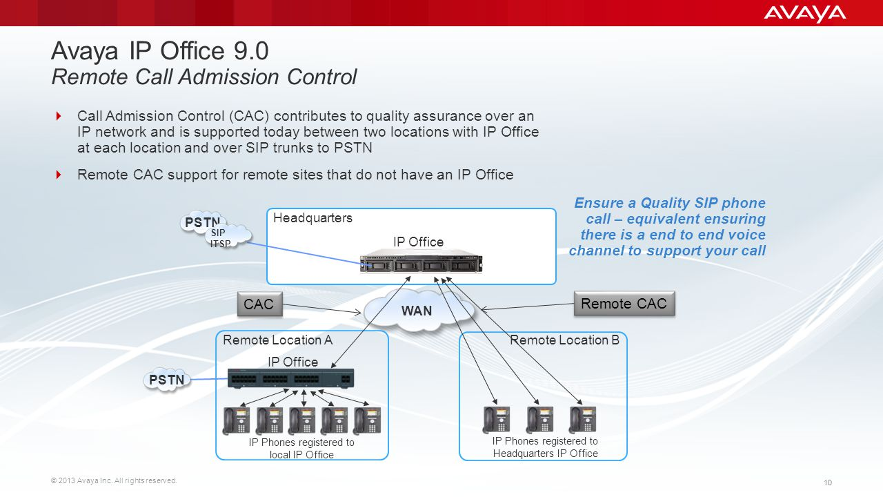 © 2013 Avaya Inc. All rights reserved. 10 Avaya IP Office 9.0 Remote Call Admission Control Call Admission Control (CAC) contributes to quality assura
