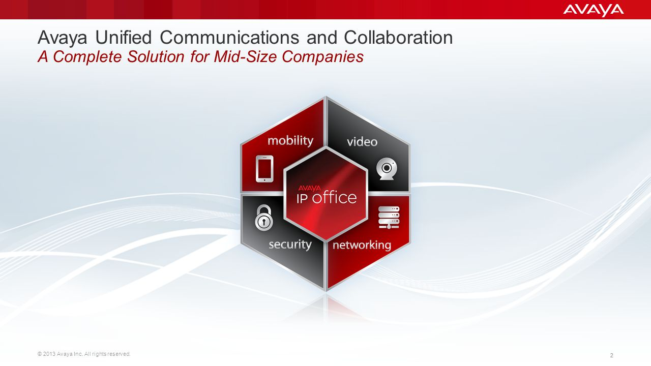 © 2013 Avaya Inc. All rights reserved. 22 Avaya Unified Communications and Collaboration A Complete Solution for Mid-Size Companies