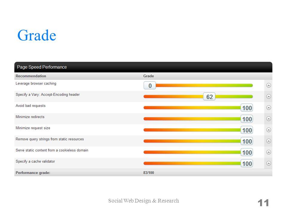 Grade Social Web Design & Research 11