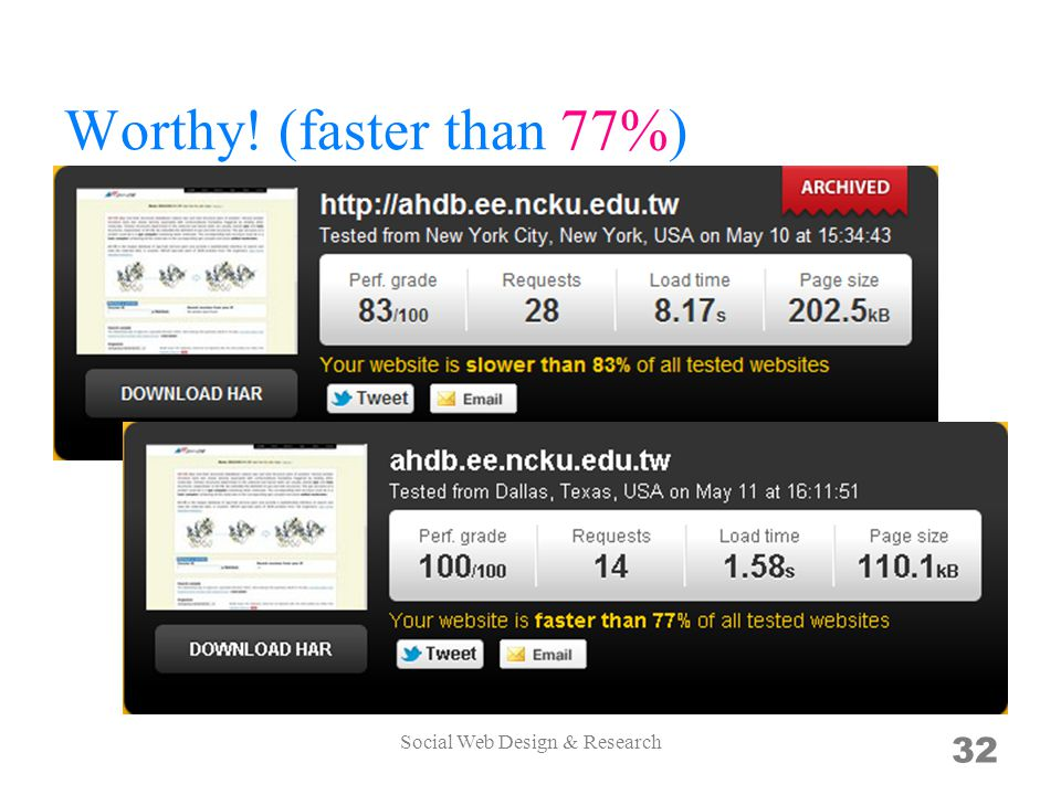 Worthy! (faster than 77%) Social Web Design & Research 32