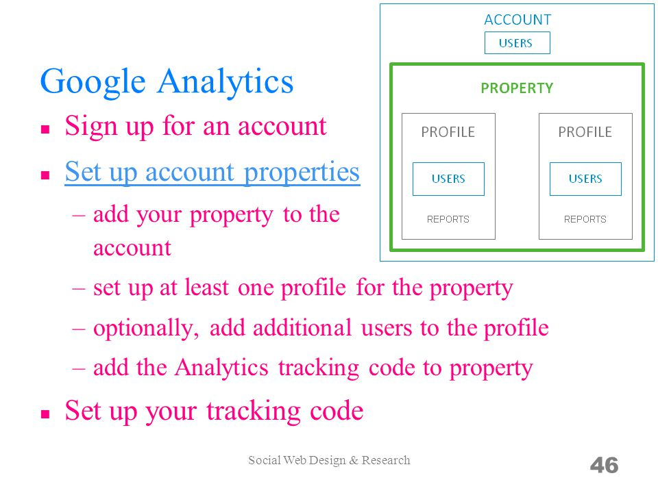 Google Analytics Sign up for an account Set up account properties Set up account properties –add your property to the account –set up at least one pro