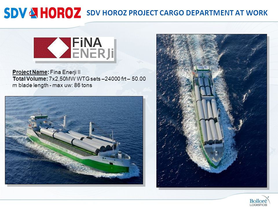SDV HOROZ PROJECT CARGO DEPARTMENT AT WORK Project Name: Fina Enerji II Total Volume: 7x2,50MW WTG sets –24000 frt – 50.00 m blade length - max uw: 86