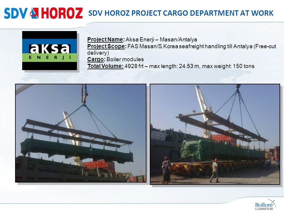 SDV HOROZ PROJECT CARGO DEPARTMENT AT WORK Project Name: Aksa Enerji – Masan/Antalya Project Scope: FAS Masan/S.Korea seafreight handling till Antalya