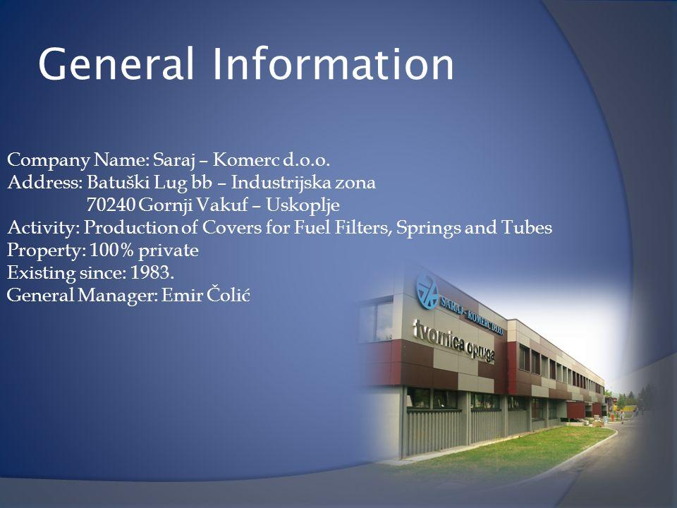 General Information Company Name: Saraj – Komerc d.o.o. Address: Batuški Lug bb – Industrijska zona 70240 Gornji Vakuf – Uskoplje Activity: Production