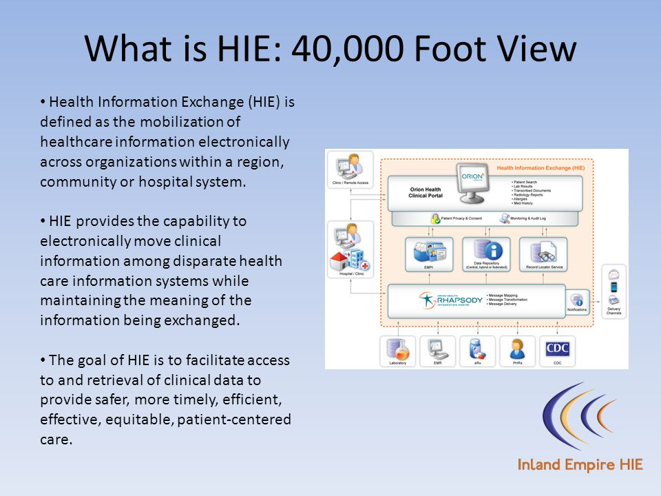 What is HIE: 40,000 Foot View Health Information Exchange (HIE) is defined as the mobilization of healthcare information electronically across organiz