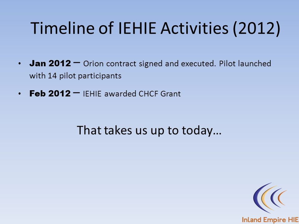 Timeline of IEHIE Activities (2012) Jan 2012 – Orion contract signed and executed. Pilot launched with 14 pilot participants Feb 2012 – IEHIE awarded