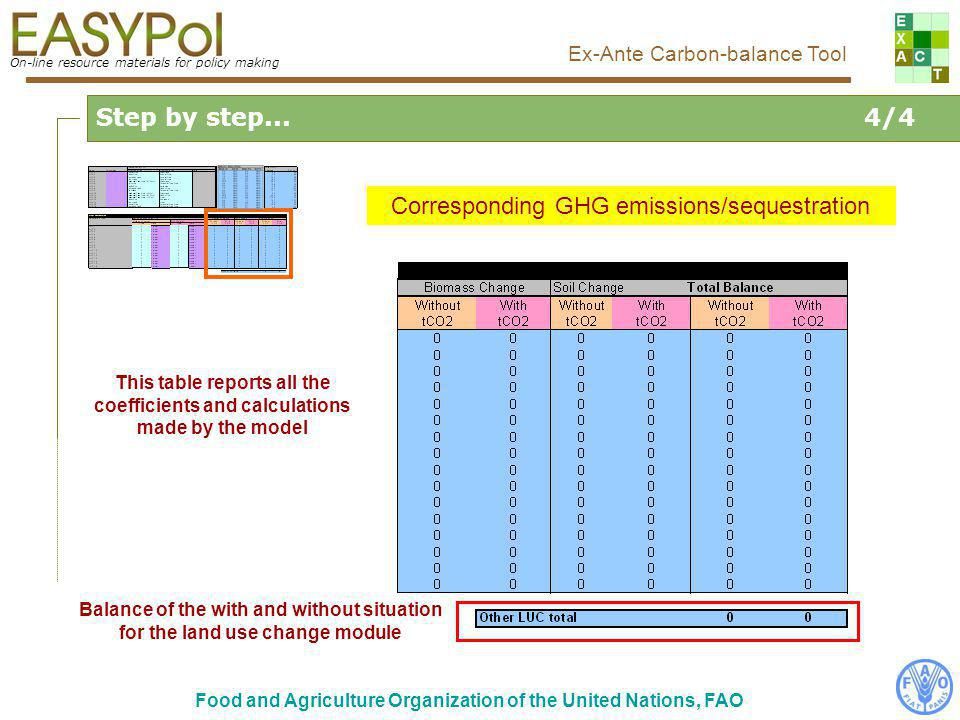 On-line resource materials for policy making Ex-Ante Carbon-balance Tool Food and Agriculture Organization of the United Nations, FAO Step by step...