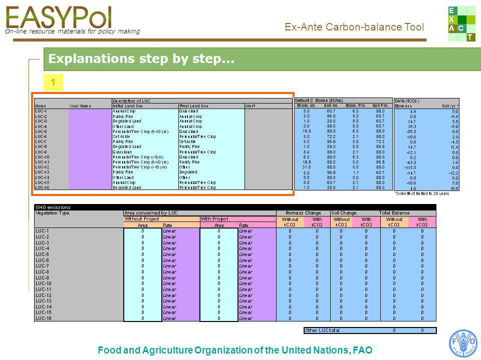 On-line resource materials for policy making Ex-Ante Carbon-balance Tool Food and Agriculture Organization of the United Nations, FAO Explanations step by step...