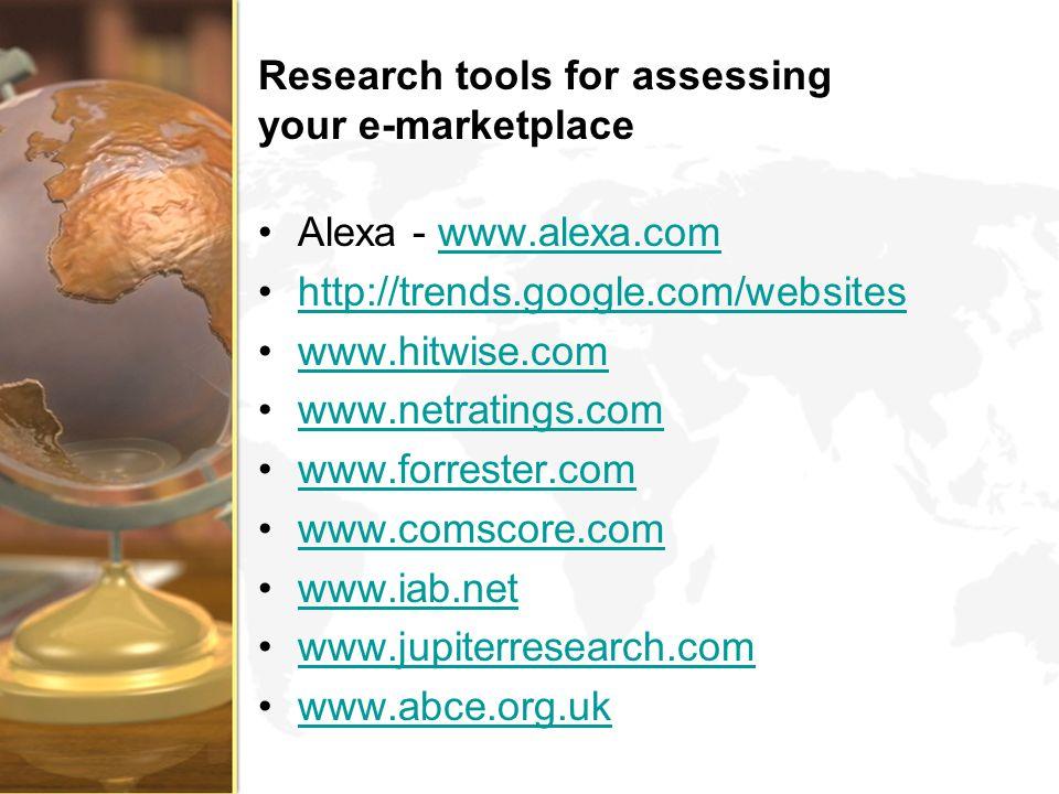 Research tools for assessing your e-marketplace Alexa - www.alexa.comwww.alexa.com http://trends.google.com/websites www.hitwise.com www.netratings.co