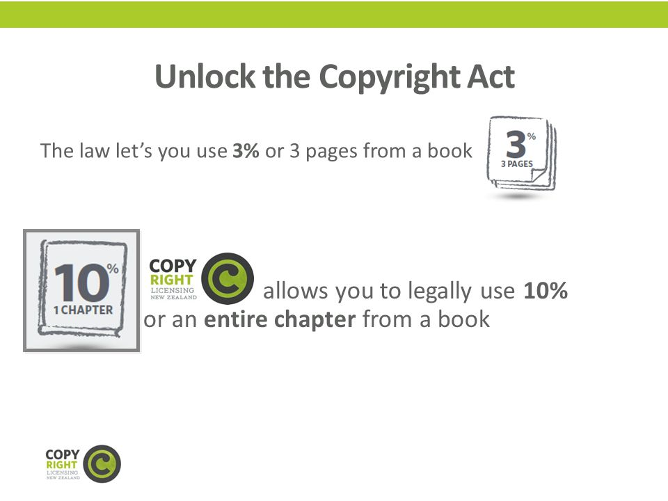 Unlock the Copyright Act The law lets you use 3% or 3 pages from a book allows you to legally use 10% or an entire chapter from a book
