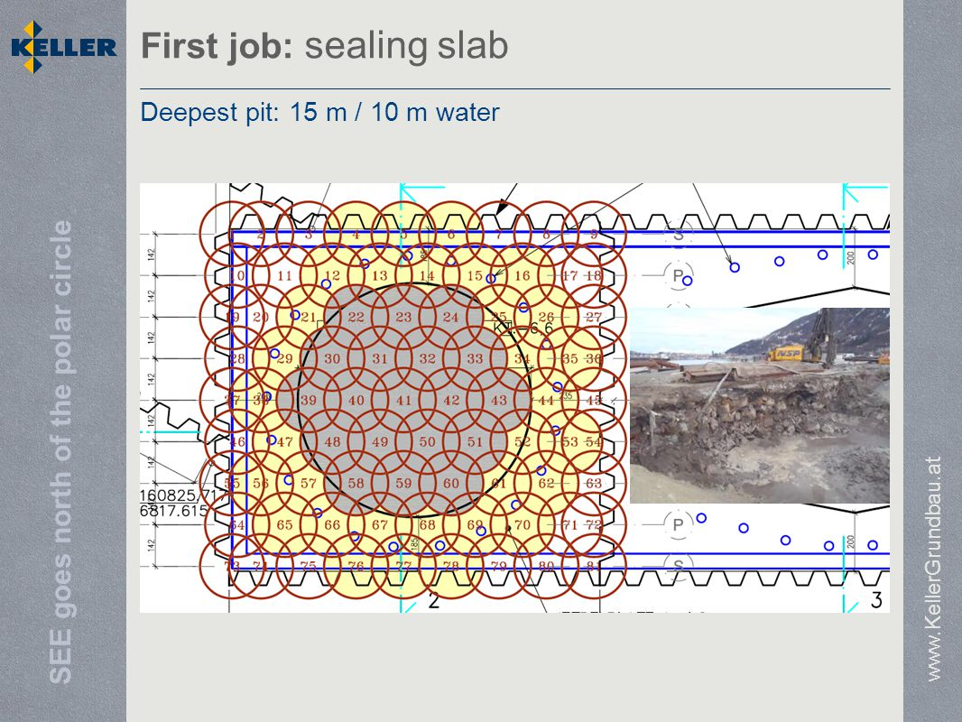 SEE goes north of the polar circle First job: sealing slab www.KellerGrundbau.at Deepest pit: 15 m / 10 m water
