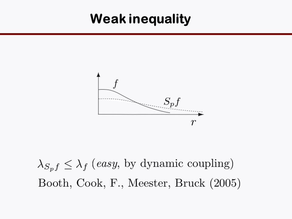 Weak inequality