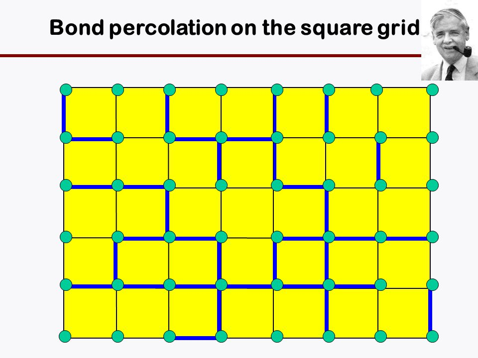 Bond percolation on the square grid