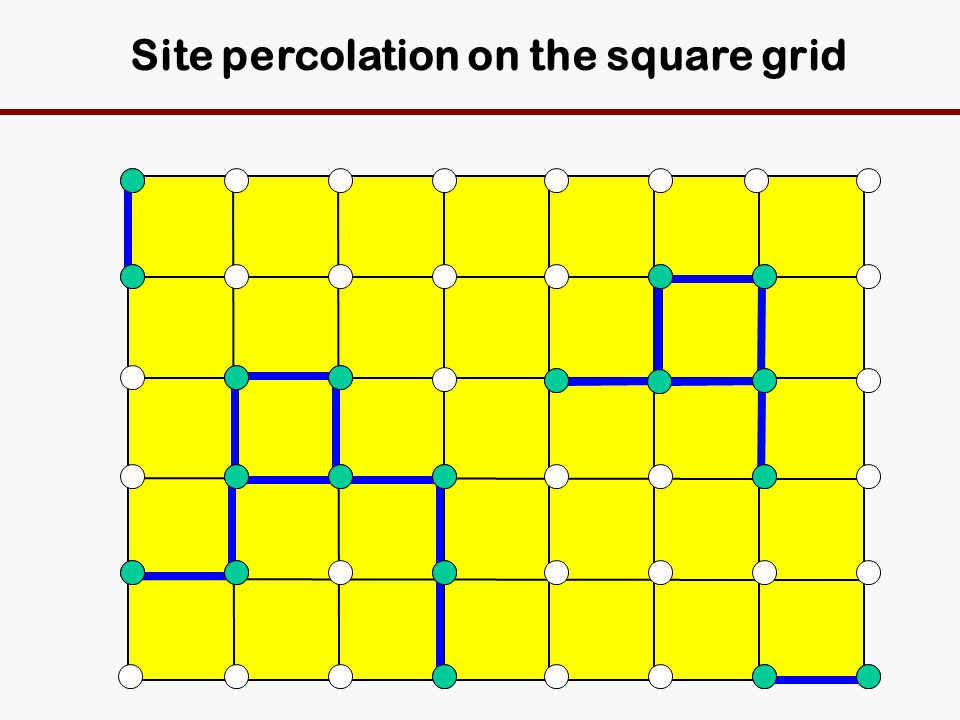 Site percolation on the square grid