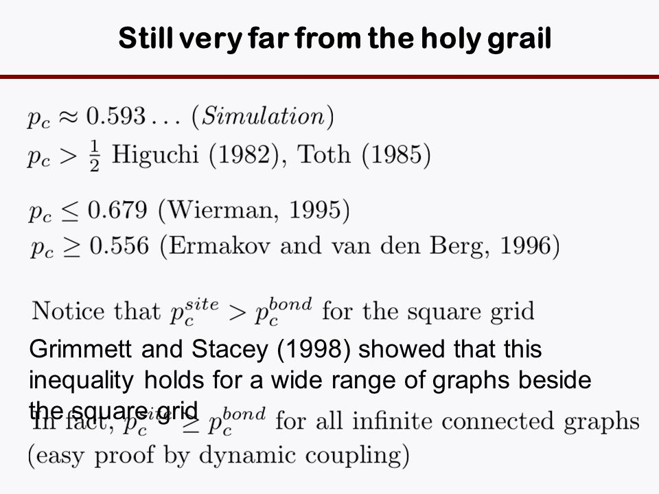 Still very far from the holy grail Grimmett and Stacey (1998) showed that this inequality holds for a wide range of graphs beside the square grid