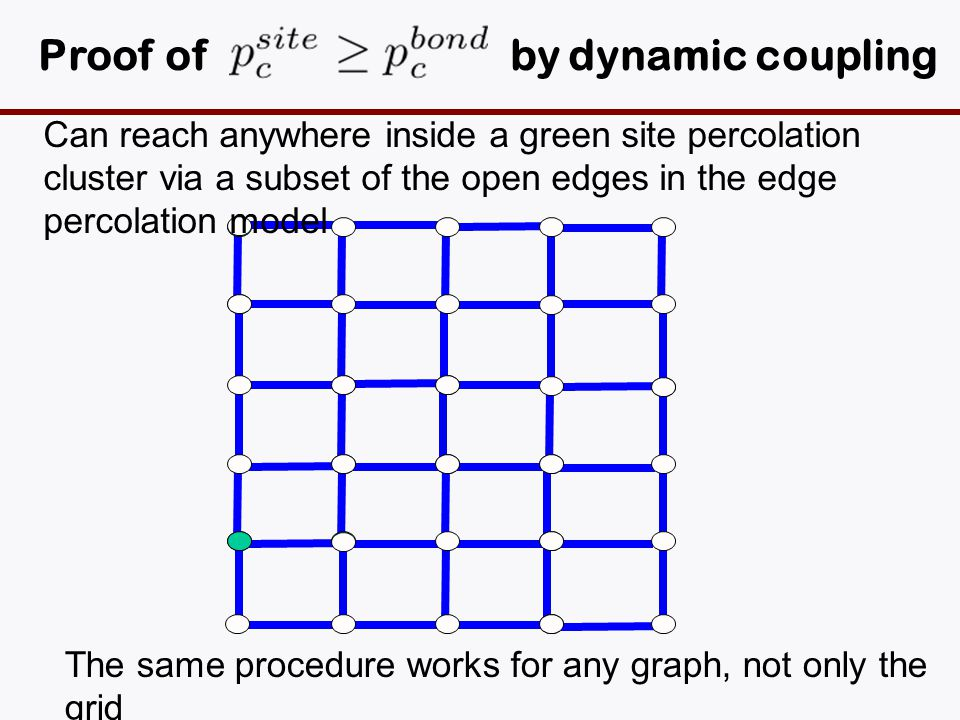 Proof of by dynamic coupling Can reach anywhere inside a green site percolation cluster via a subset of the open edges in the edge percolation model The same procedure works for any graph, not only the grid