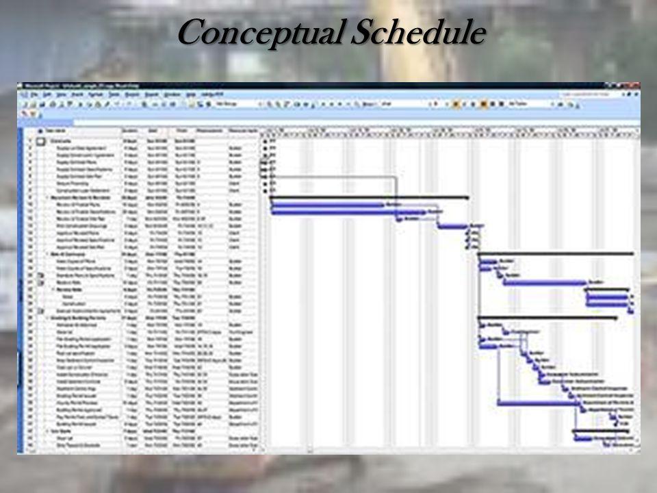 Conceptual Schedule