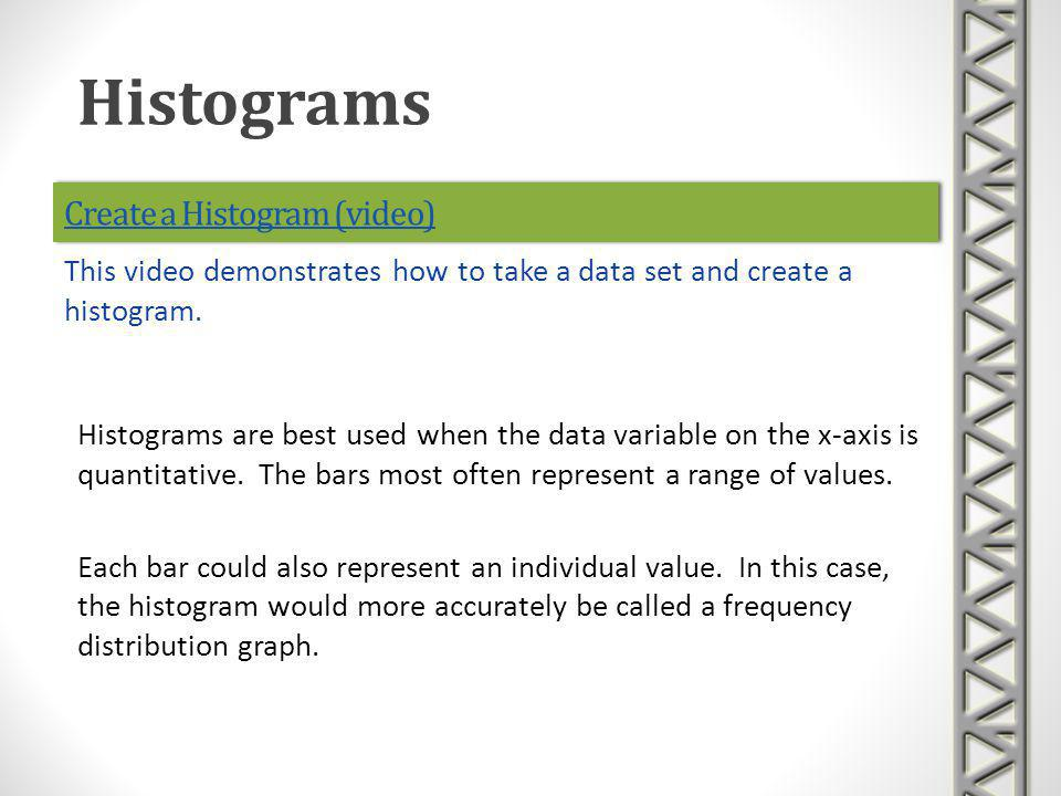 Create a Histogram (video) Histograms are best used when the data variable on the x-axis is quantitative. The bars most often represent a range of val