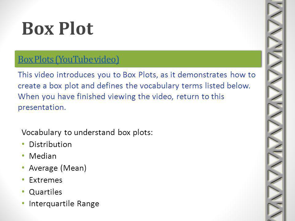 Box Plots (YouTube video) Vocabulary to understand box plots: Distribution Median Average (Mean) Extremes Quartiles Interquartile Range Box Plot This
