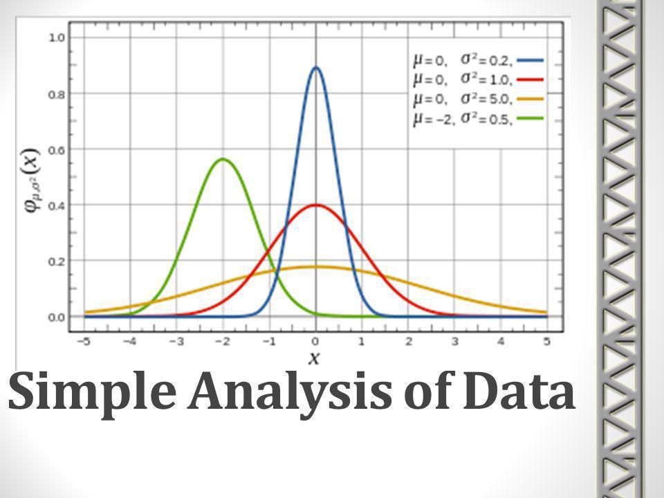 Simple Analysis of Data