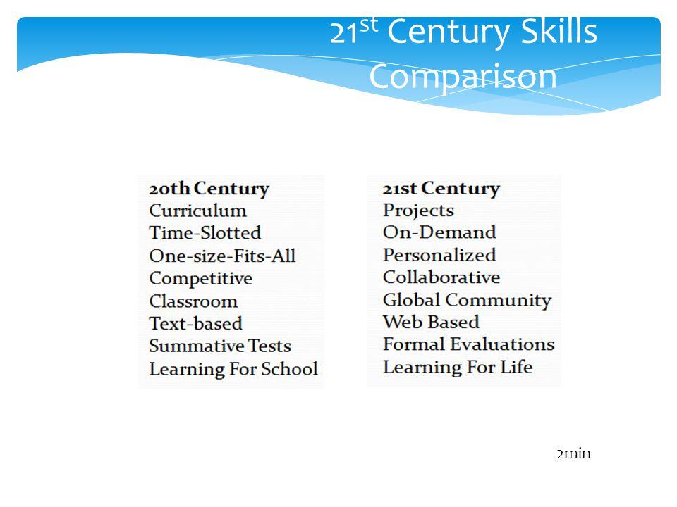 21 st Century Skills Comparison 2min