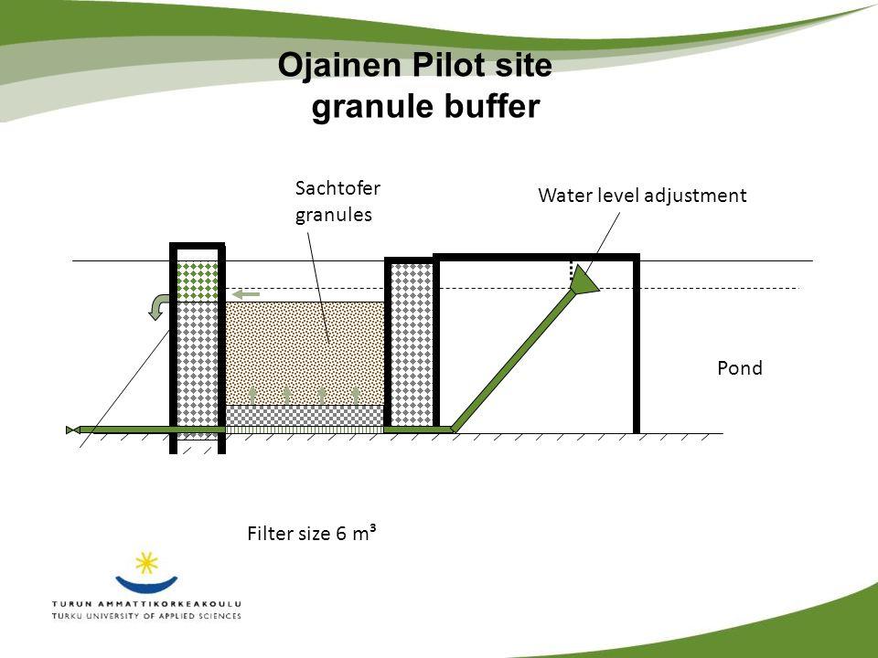 Ojainen Pilot site granule buffer Sachtofer granules Pond Water level adjustment Filter size 6 m³
