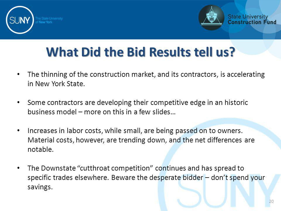 What Did the Bid Results tell us.