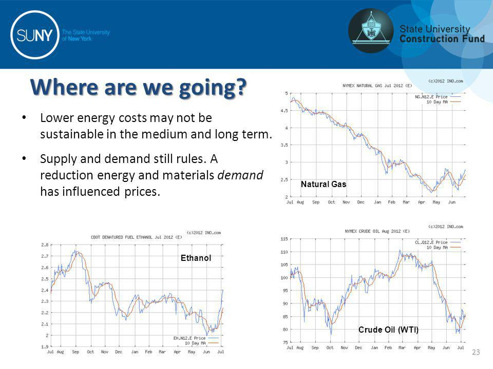Where are we going? Lower energy costs may not be sustainable in the medium and long term. Supply and demand still rules. A reduction energy and mater