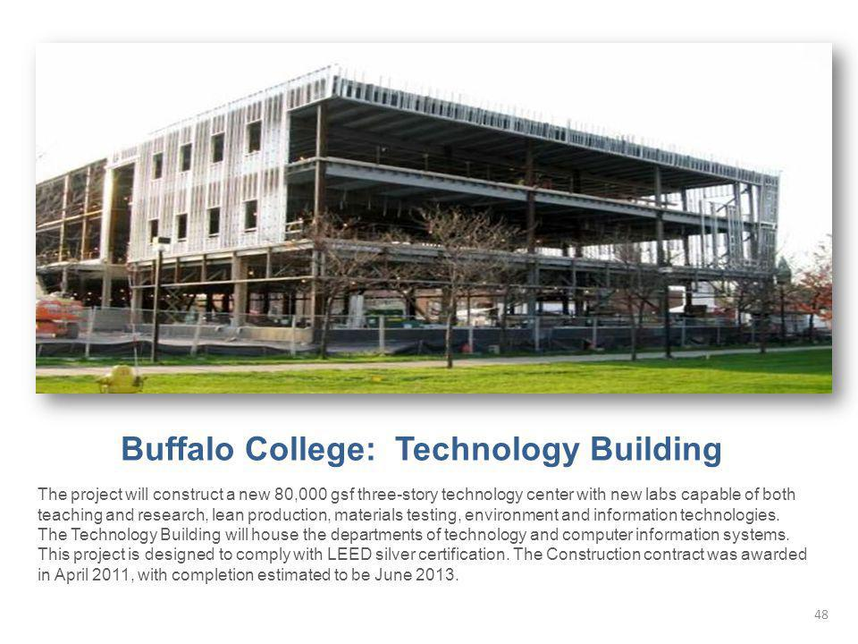 Buffalo College: Technology Building The project will construct a new 80,000 gsf three-story technology center with new labs capable of both teaching