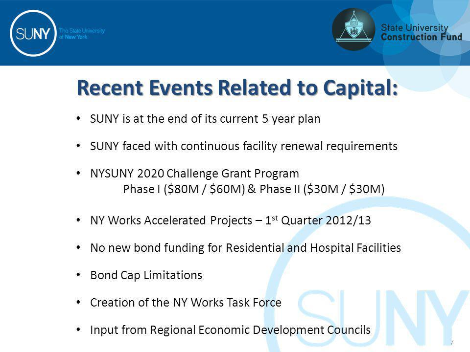 7 Recent Events Related to Capital: SUNY is at the end of its current 5 year plan SUNY faced with continuous facility renewal requirements NYSUNY 2020 Challenge Grant Program Phase I ($80M / $60M) & Phase II ($30M / $30M) NY Works Accelerated Projects – 1 st Quarter 2012/13 No new bond funding for Residential and Hospital Facilities Bond Cap Limitations Creation of the NY Works Task Force Input from Regional Economic Development Councils