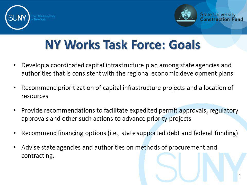 9 NY Works Task Force: Goals Develop a coordinated capital infrastructure plan among state agencies and authorities that is consistent with the region