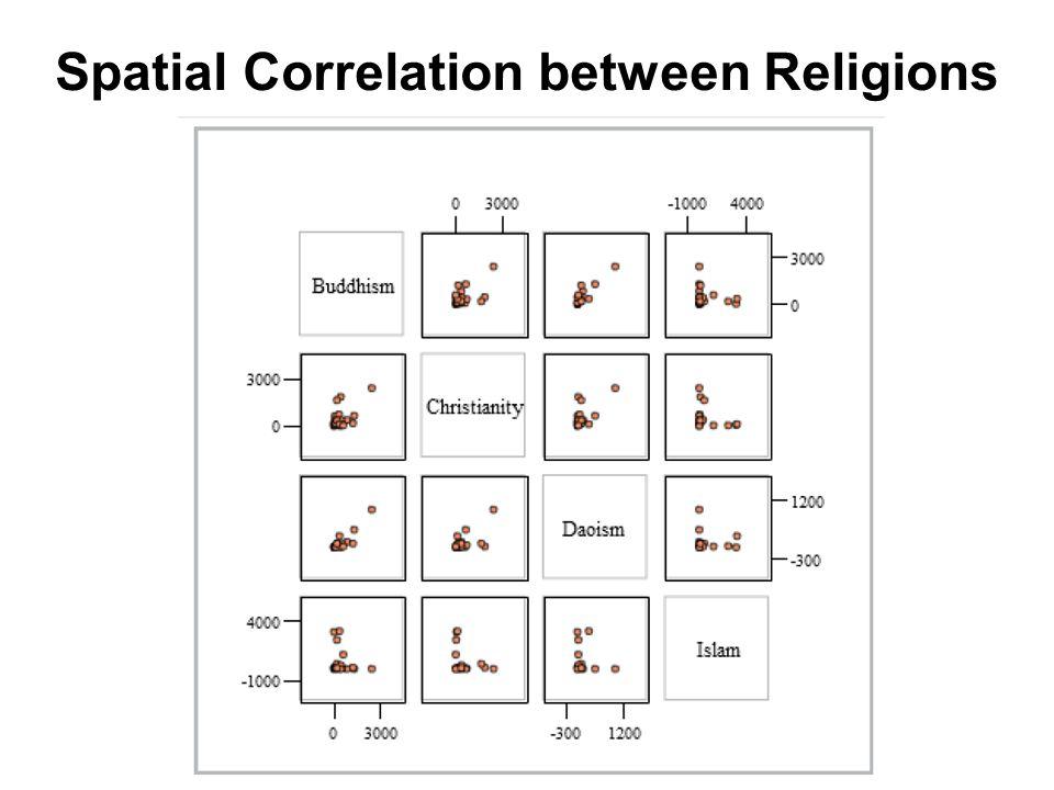 Spatial Correlation between Religions