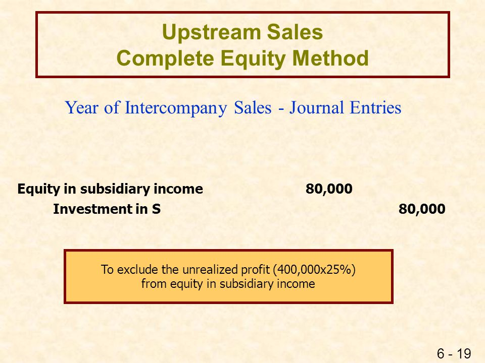 6 - 19 Upstream Sales Complete Equity Method Equity in subsidiary income 80,000 Investment in S 80,000 To exclude the unrealized profit (400,000x25%)