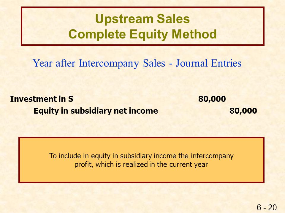 6 - 20 Upstream Sales Complete Equity Method Year after Intercompany Sales - Journal Entries To include in equity in subsidiary income the intercompan