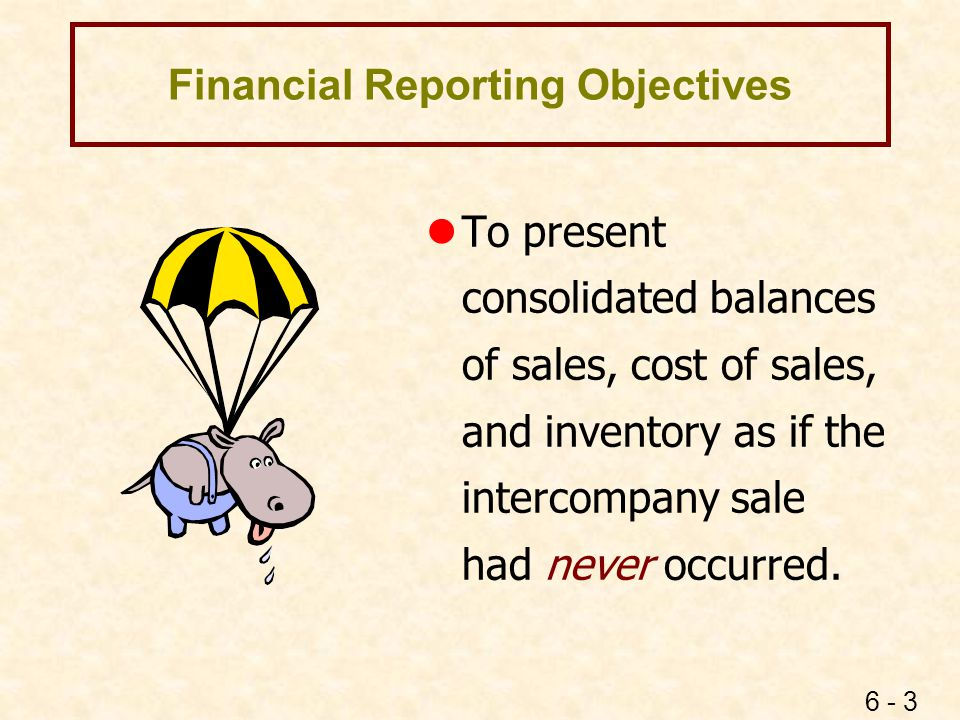 6 - 3 Financial Reporting Objectives lTo present consolidated balances of sales, cost of sales, and inventory as if the intercompany sale had never oc