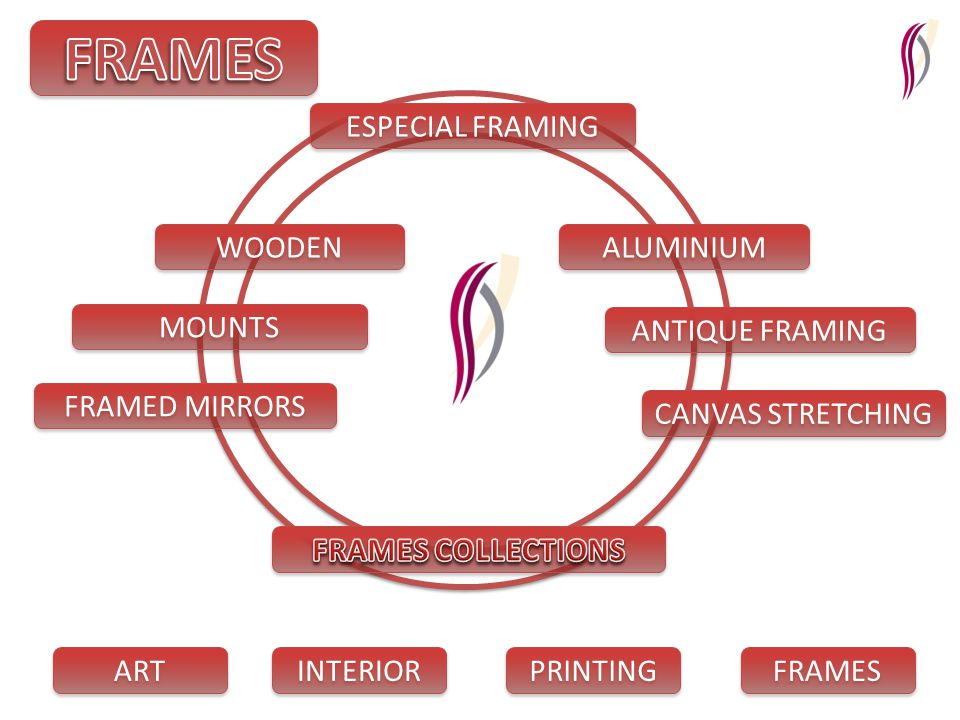 PRINTING INTERIOR FRAMES ART WOODEN ESPECIAL FRAMING ANTIQUE FRAMING ALUMINIUM FRAMED MIRRORS CANVAS STRETCHING MOUNTS