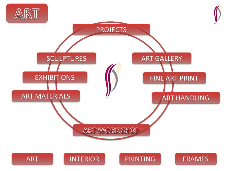 PRINTING INTERIOR FRAMES ART SCULPTURES PROJECTS FINE ART PRINT ART GALLERY ART MATERIALS ART HANDLING EXHIBITIONS