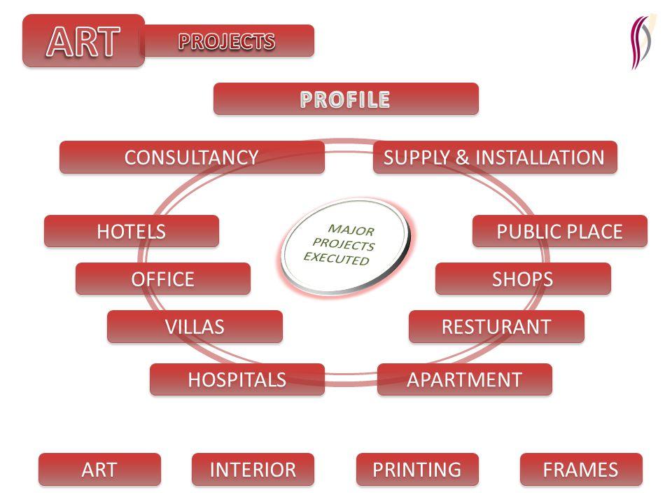 PRINTING INTERIOR FRAMES ART HOTELS OFFICE VILLAS APARTMENT HOSPITALS CONSULTANCY SUPPLY & INSTALLATION RESTURANT SHOPS PUBLIC PLACE