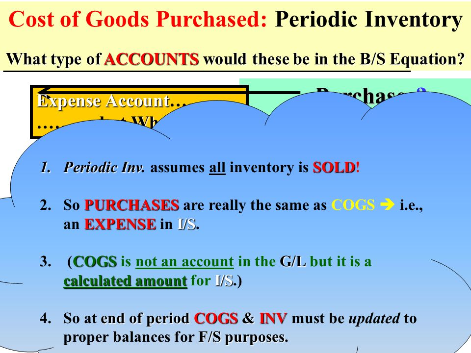 16 The Cost of Goods Purchased Model Periodic Inventory Less: Purchase Returns & Allowances & Allowances Purchase Discounts Transportation-in Plus: Tr