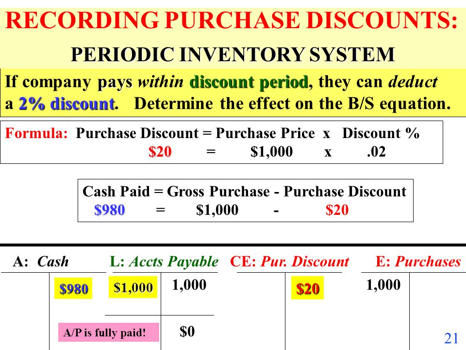 20 credit purchase$1,000 effect Assume a credit purchase of $1,000 with payment terms of 2/10, net 30. Record effect on B/S equation E: Purchases L: A