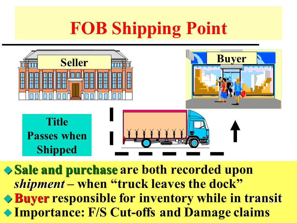23 FOB Destination Point (Freight On Board) not recorded destination point u Sale or purchase is not recorded until inventory reaches its destination