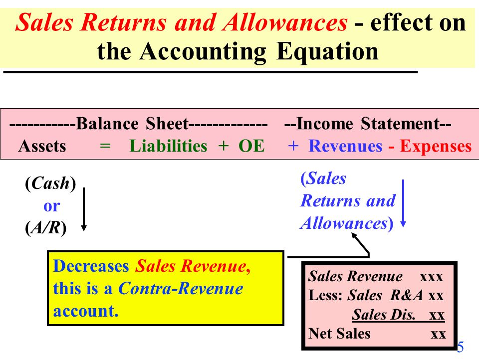 4 Internal Income Statement for a Merchandising company Cash sales$ 350,000 Credit sales 124,000 Total 474,000 Less: Sales returns & allowances* ( 12,